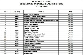 Test Result Secondary & Upper Secondary 2017/2018
