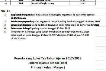 Peserta Yang Lulus Tes Tahun Ajaran 2017/2018 Primary