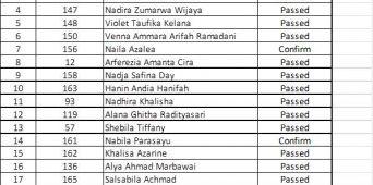 Test Result Penerimaan Siswa Baru Secondary & Upper Jakarta Islamic School 2017