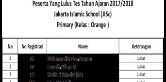 Peserta Yang Lulus Tes Tahun Ajaran 2017/2018 : Primary
