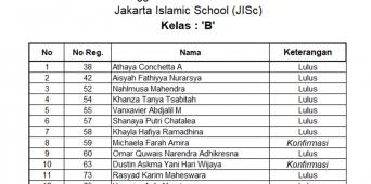 Hasil Test Calon Siswa Baru Primary 16 Desember 2017
