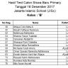 Hasil Test Calon Siswa Baru Primary Kelas Jakarta Islamic School 2018