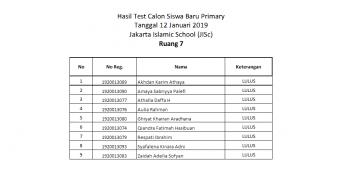 Hasil Test Calon Siswa Baru Primary Tanggal 12 Januari 2019