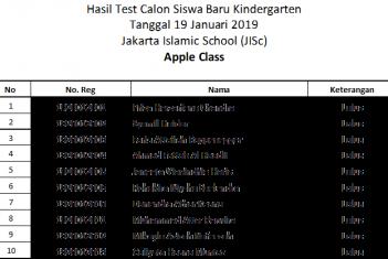 Hasil Test Tanggal 19 Januari 2019 Calon Siswa Baru Kindergarten & Nursery