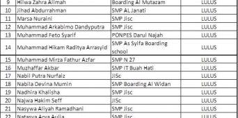 PENGUMUMAN HASIL TEST CALON SISWA/I UPER SECONDARY TANGGAL 1 FEBRUARY 2020 JAKARTA ISLAMIC SCHOOL