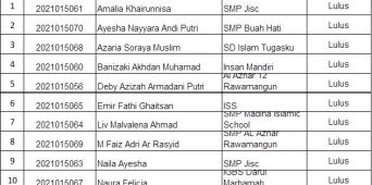 Hasil Test Calon Siswa Baru Secondary Dan Upper Secondary Jakarta Islamic School Tanggal 7 Maret 2020