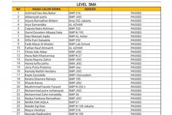 Pengumuman Hasil Test Online 2 Juli 2020 Jakarta Islamic School Level SMP dan SMA