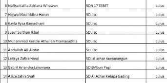 PENGUMUMAN HASIL TEST SMP TANGGAL 06 MARET 2021