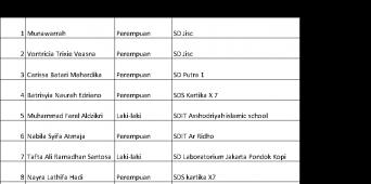 SMP JAKARTA ISLAMIC SCHOOL DAFTAR PESERTA TEST 26 JUNI 2021